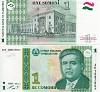 Tajikistan bank note - click to enlarge